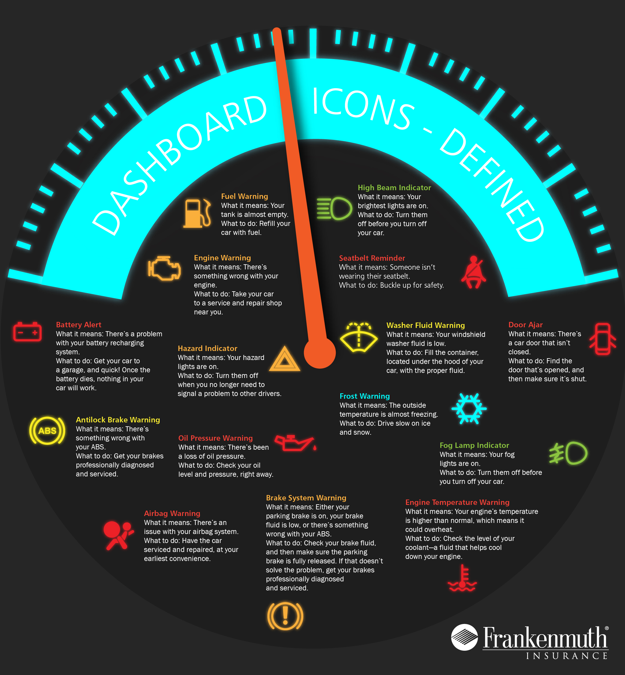 Dashboard Icon Infographic